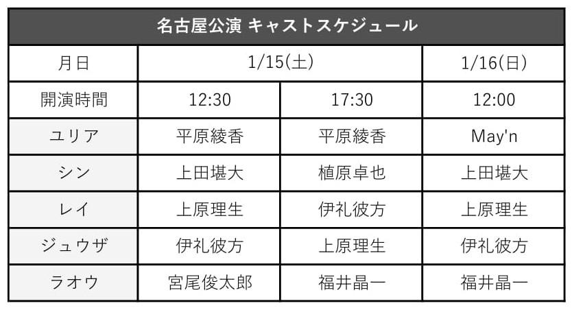 名古屋キャストスケジュール1008final